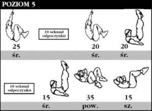 trening abs poziom 5