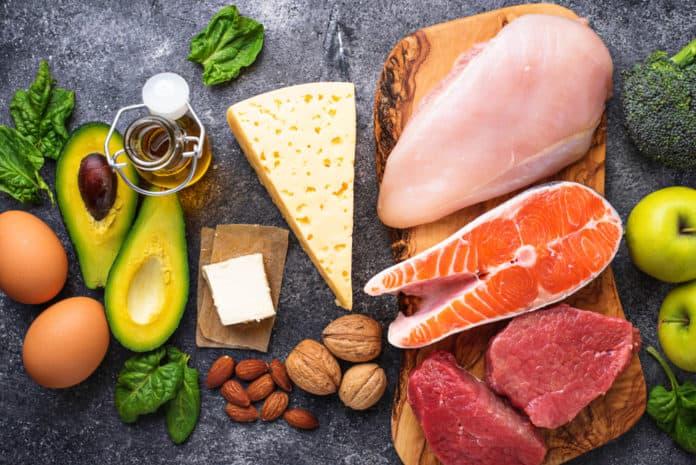Dieta Ketogeniczna Charakterystyka Mozliwe Efekty Zasady Zalety