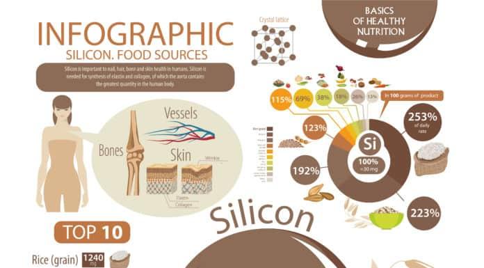 krzem infografika