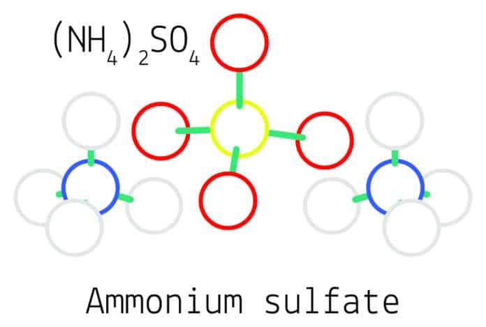 siarczan amonu wzór