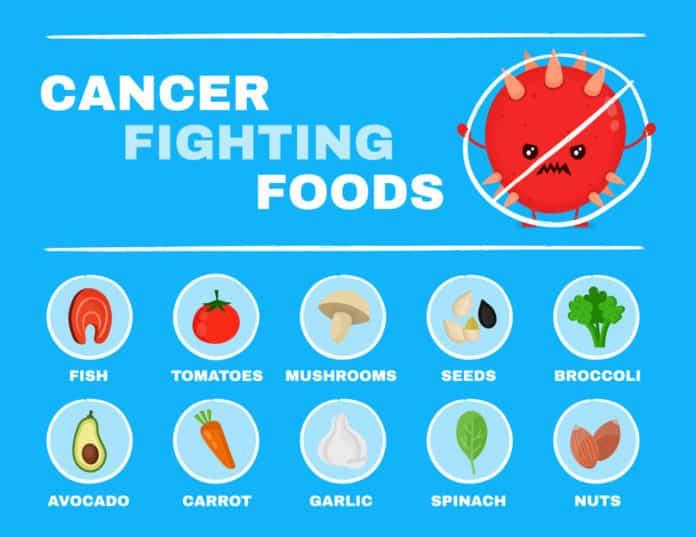 żywność przeciwnowotworowa